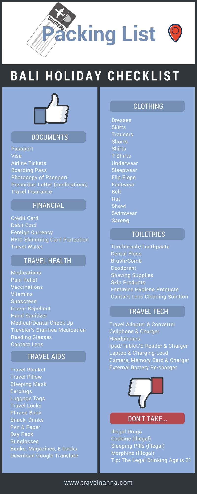 Bali-Holiday-Packing-Checklist-Infographic-www.travelnanna.com