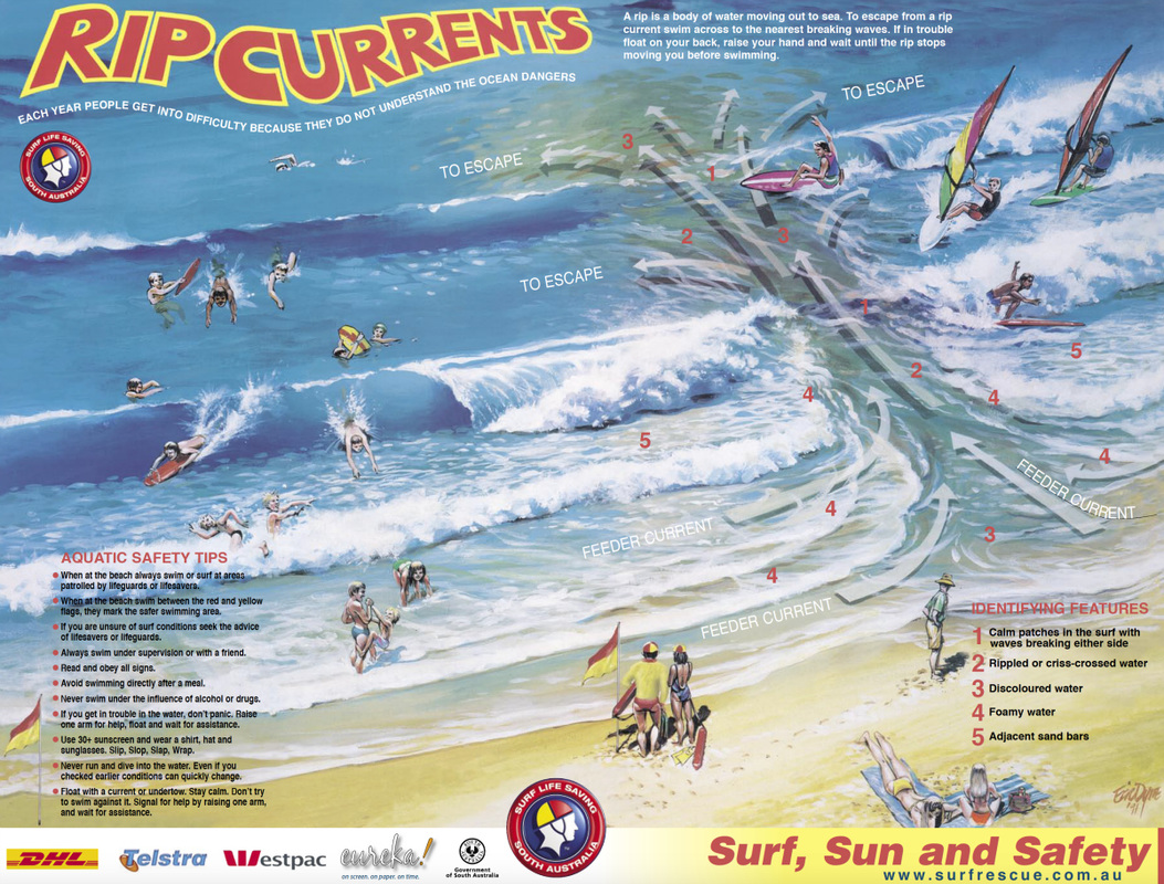 SLSC-Rip-Currents